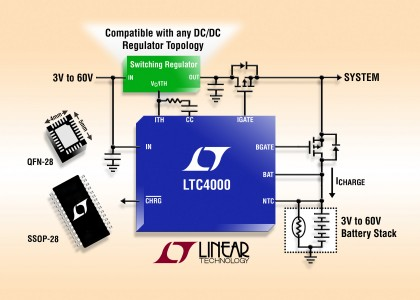4000Col-420x300 LTC4000 controller Linear Technology