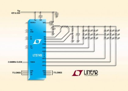LT3745-420x300 LT3745, driver LED a 16 canali con dot correction e dimming in scala di grigi