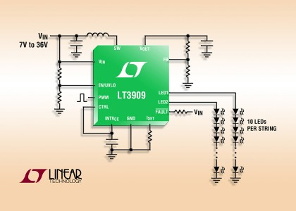 LT3909-420x300 LT3909, Driver LED boost a due stringhe da 2 MHz e 50 mA