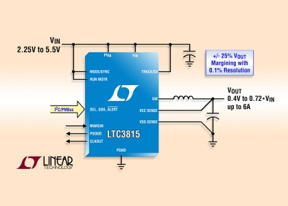 LTC3815-420x300 LTC3815, convertitore DC/DC step-down sincrono da 6A con power management