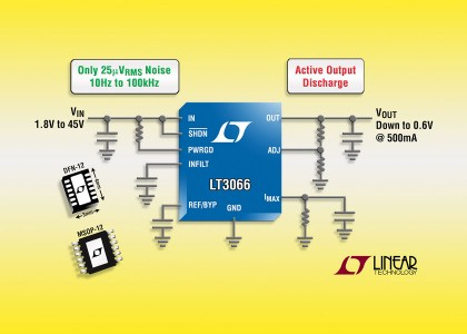 LT3066-420x300 LT3066, LDO da 45 V a 500 mA, basso rumore e PSRR di 60dB a 1MHz