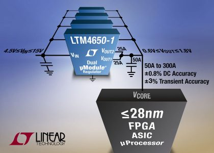 LTM4650-1-420x300 Da Linear Technology un regolatore µModule scalabile, da 50A a 300A