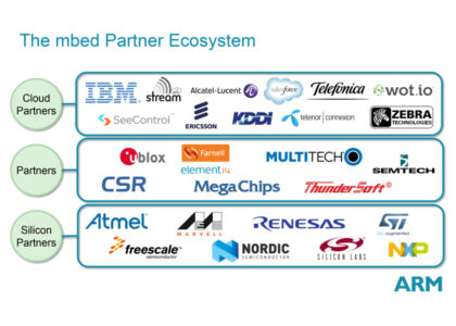 mbedPartners-420x300 Anche Arrow Electronics entra nell'ARM mbed Partner Ecosystem