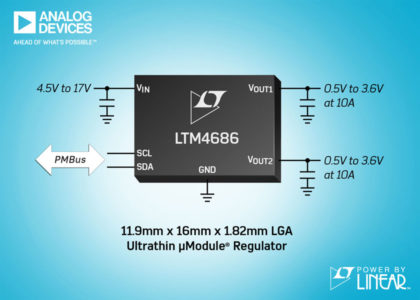 LTM4686-420x300 LTM4686, regolatore µModule ultrasottile duale da 10A o 20A con Digital Power System Management